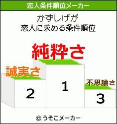 Kazushige2